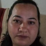 Diarista Maraiza